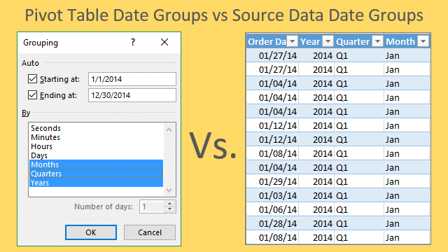 Pivot Table Date Groups vs Source Data Date Groups in Excel