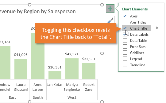 Toggling Chart Title Checkbox Resets Title to Default Tota