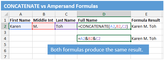 Concatenate vs Ampersand Formulas in Excel