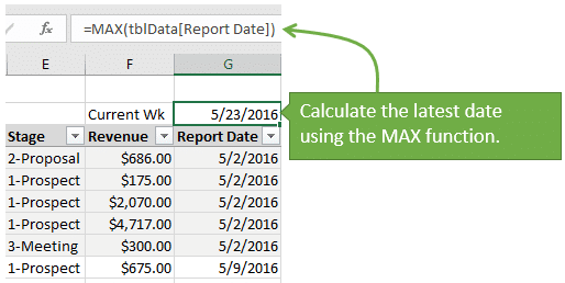 Calculate the Latest Date in the Column with the MAX Function