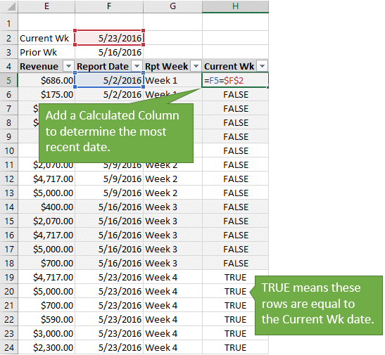 Add a Calculated Column to the Source Data to Determine the Current Period