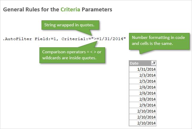 General Rules for Criteria Parameters