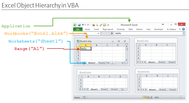 Excel Object Hiearchy - Intro to VBA