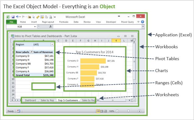 The Excel Object Model in VBA