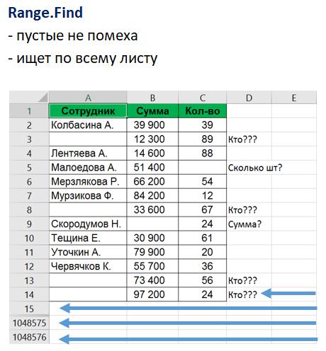 Range.Find VBA Excel