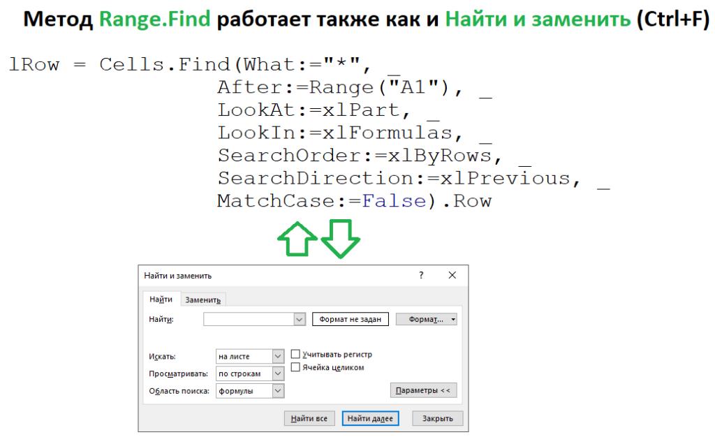 Как найти последнюю строку, столбец и ячейку в Excel с помощью VBA