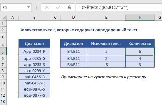 Количество ячеек, которые содержат определенный текст