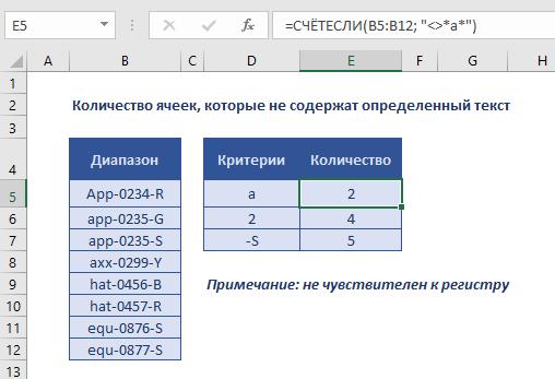 Количество ячеек, которые не содержат определенный текст