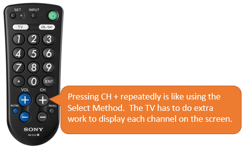 The Channel Up Down Button on the TV Remote is Similar to using the VBA Select Method
