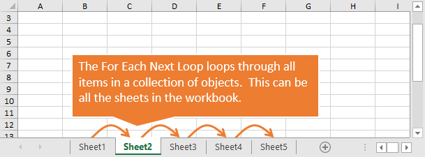 For Each Next Loop Loops Through All Items Worksheets in a Collection