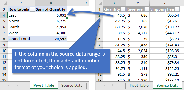Default Number Formatting Applied if Source Data Column is Not Formatted