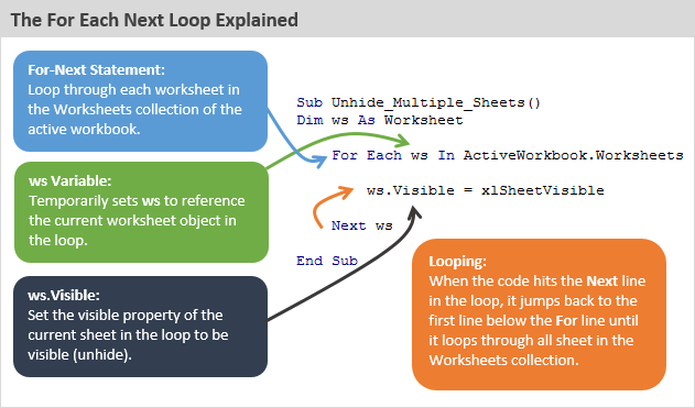 The For Each Next Loop Explained for Excel VBA