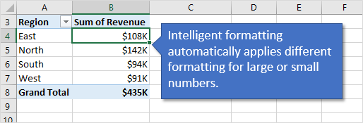 Intelligent Automatic Number Formatting for Pivot Tables