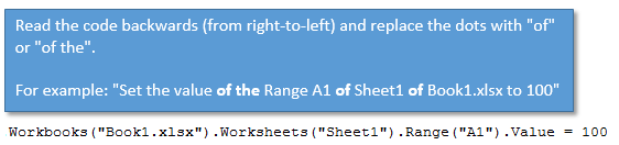 Reading VBA Code Backwards - Intro to VBA