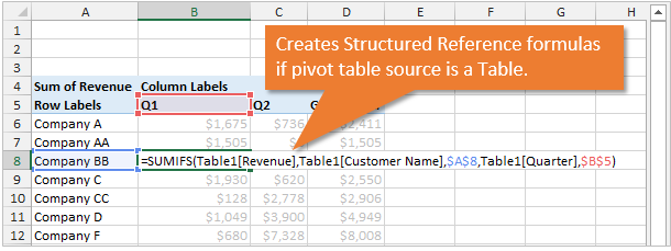 Conver Pivot Table to SUMIFS Structured Reference Formulas Excel Table
