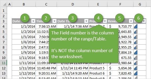 Field Parameter Value is Column Number of the Range or Table