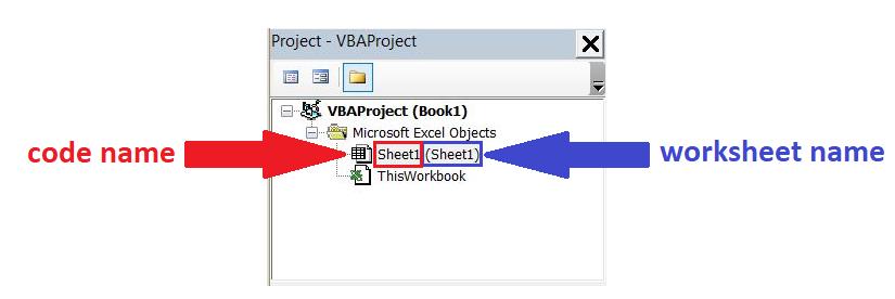 code name worksheet