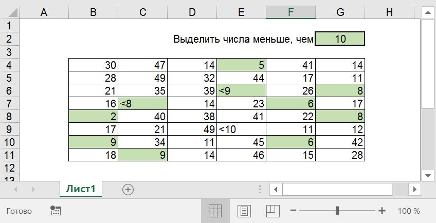 Условное форматирование числовых ячеек, включающих символы