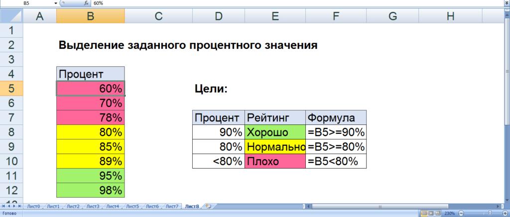 Условное форматирование заданного процентного значения