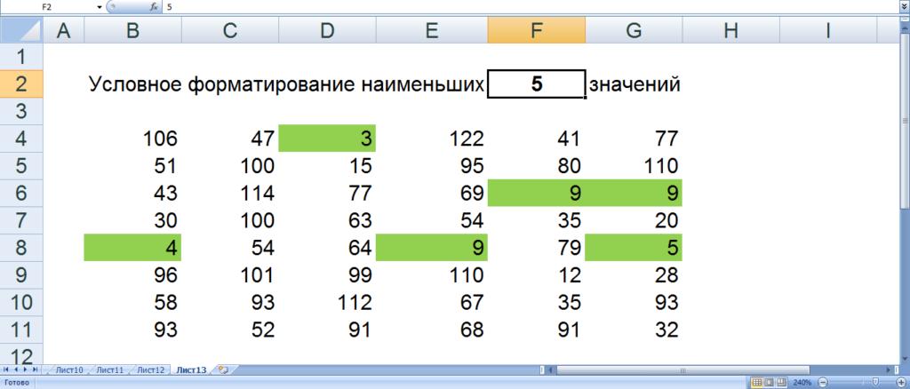 Условное форматирование наименьших значений