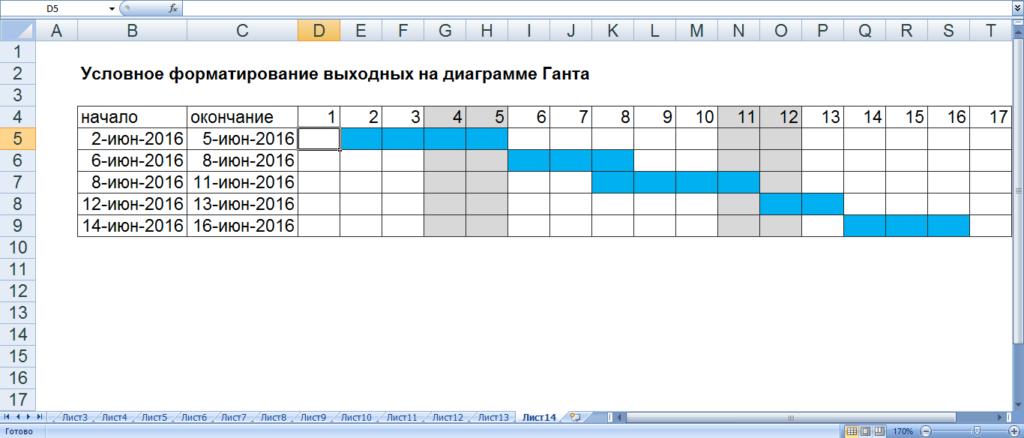 Условное форматирование выходных на диаграмме Ганта