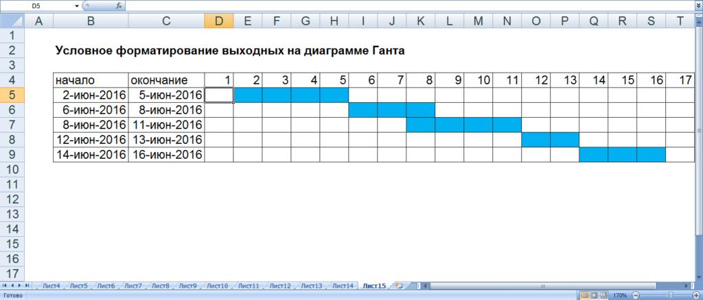 Условное форматирование диаграммы Ганта