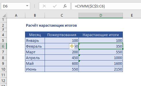 Расчет нарастающих итогов в Excel