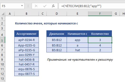 Количество ячеек, которые начинаются с определенного текста