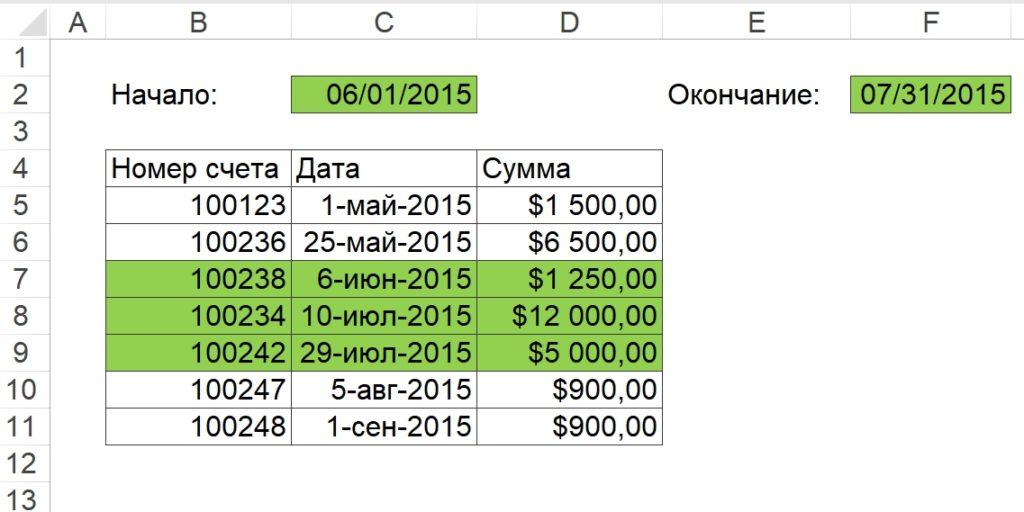 Условное форматирование строк с датами в диапазоне