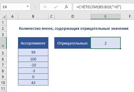 Количество ячеек, содержащих отрицательные значения
