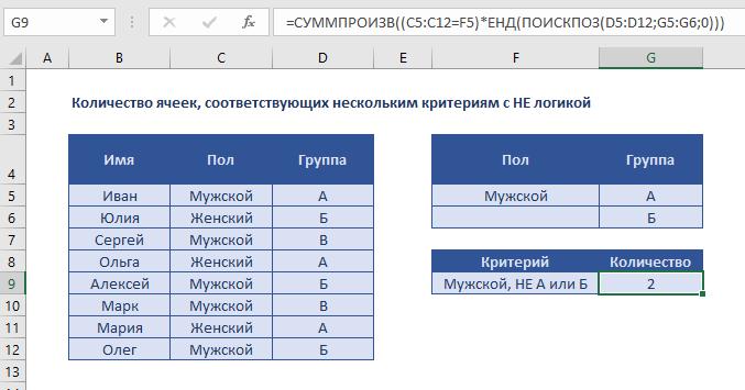 Количество ячеек, соответствующих нескольким критериям с НЕ логикой