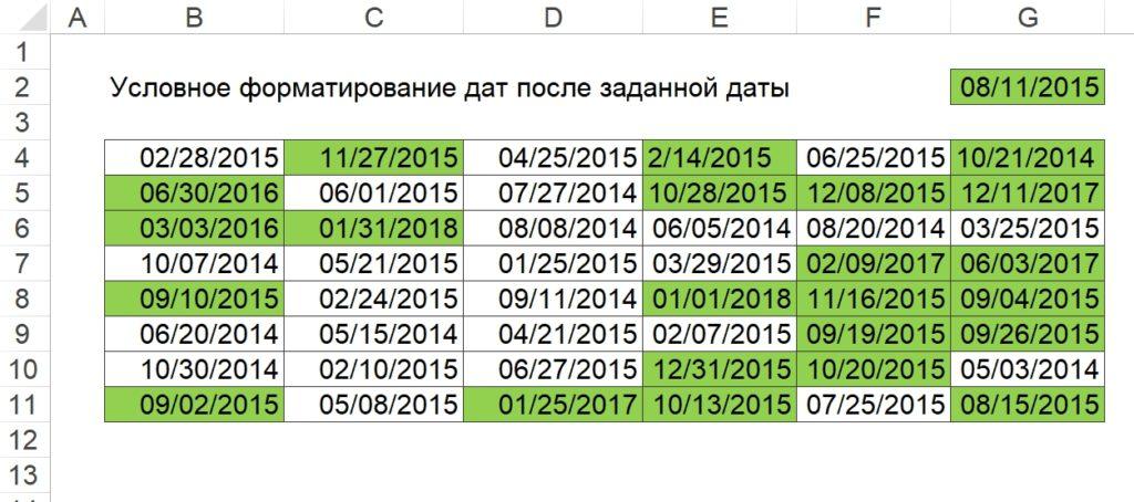 Условное форматирование дат после заданной даты