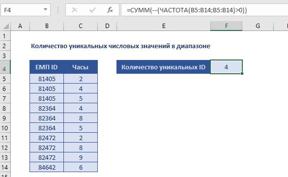 Количество уникальных числовых значений в диапазоне
