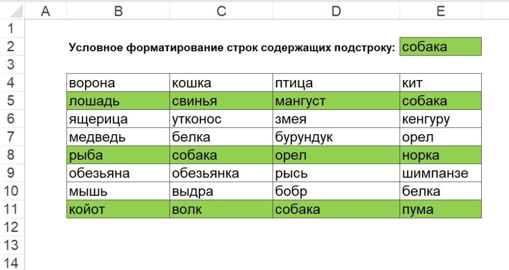 Условное форматирование строк содержащих подстроку