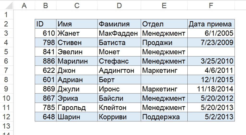 Условное форматирование чередования строк