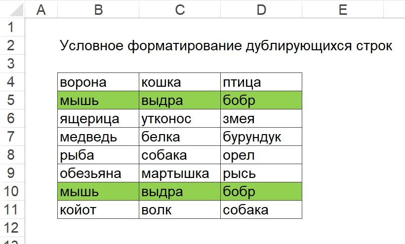 Условное форматирование дублирующихся строк