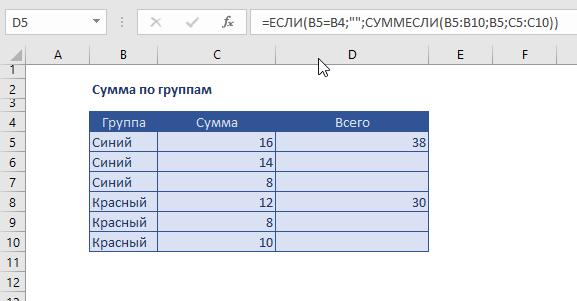 Как подсчитать сумму по группам в Excel