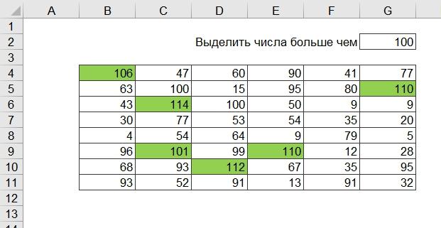 Условное форматирование больших значений