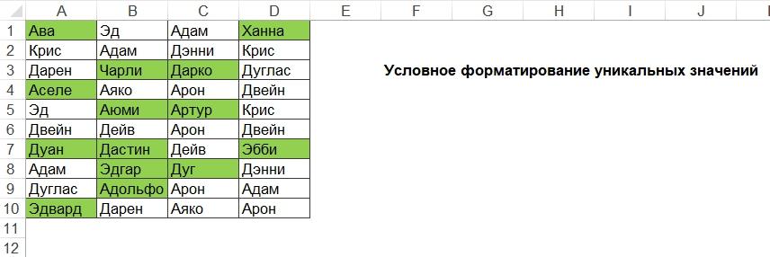 Условное форматирование уникальных значений