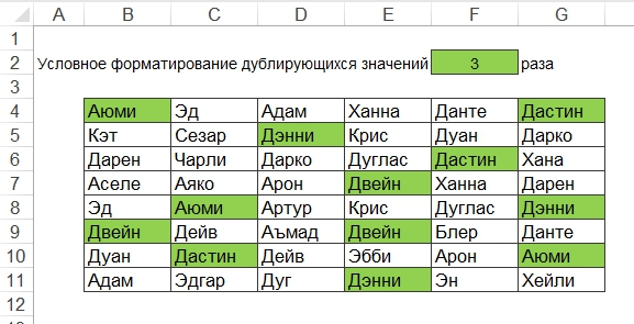 Условное форматирование дублирующихся значений