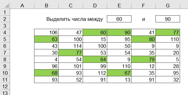 Условное форматирование значений в диапазоне