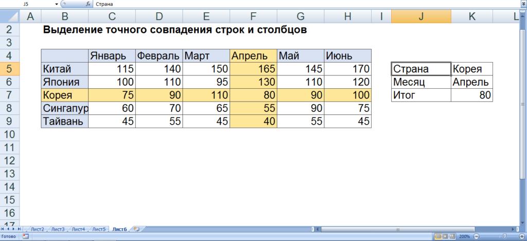Условное форматирование точного совпадения строк и столбцов