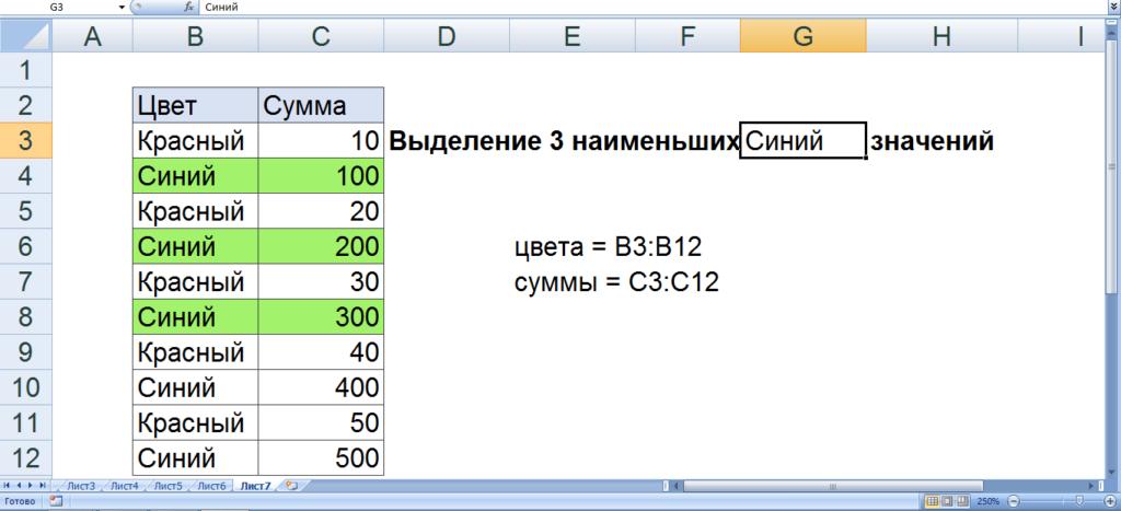 Условное форматирование 3 наименьших значения по условию проверки