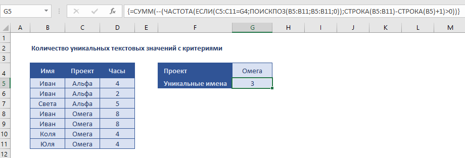 Количество уникальных текстовых значений в диапазоне с критерием