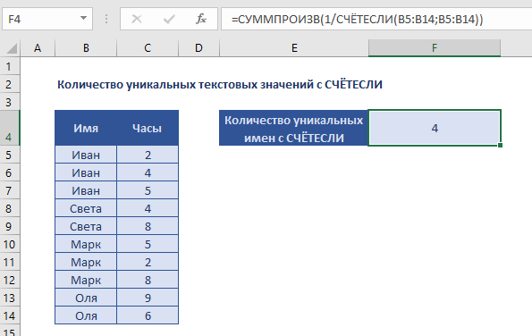 Количество уникальных текстовых значений с СЧЁТЕСЛИ
