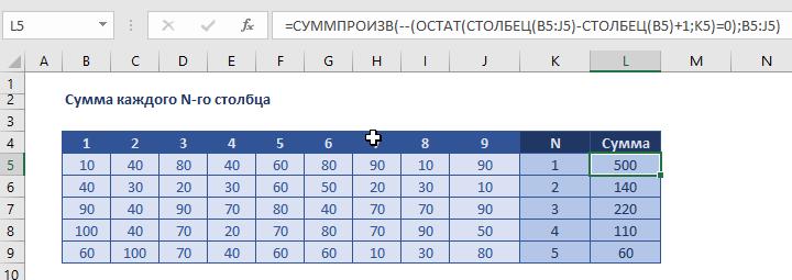 Сумма каждого N-го столбца