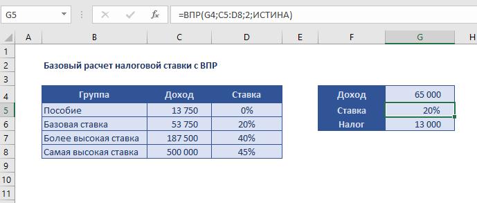 Базовый расчет налоговой ставки с ВПР в Excel
