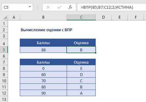 Вычисление оценок с ВПР