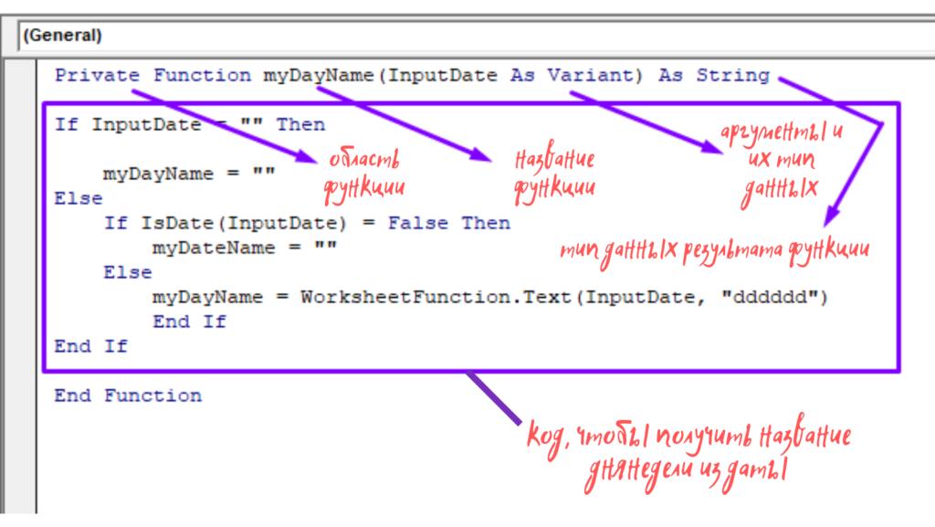 простая иллюстрация, чтобы понять, как создать пользовательскую функцию