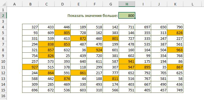 Результат форматирования